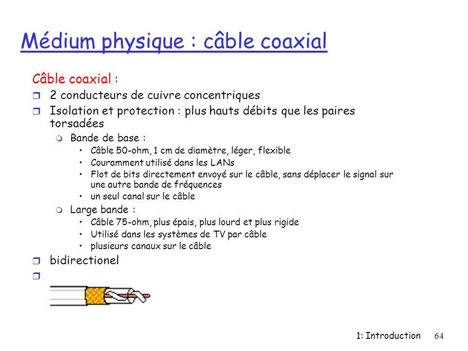 1: Introduction64 Médium physique : câble coaxial Câble coaxial : r 2 conducteurs de cuivre concentriques r Isolation et protection : plus hauts débit