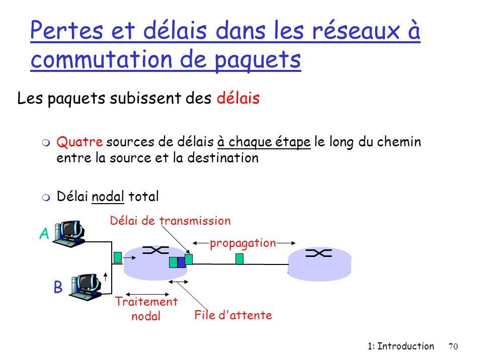 1: Introduction70 Pertes et délais dans les réseaux à commutation de paquets Les paquets subissent des délais m Quatre sources de délais à chaque étap