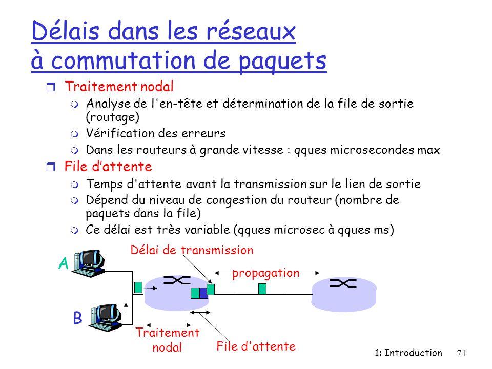 1: Introduction71 Délais dans les réseaux à commutation de paquets r Traitement nodal m Analyse de l'en-tête et détermination de la file de sortie (ro
