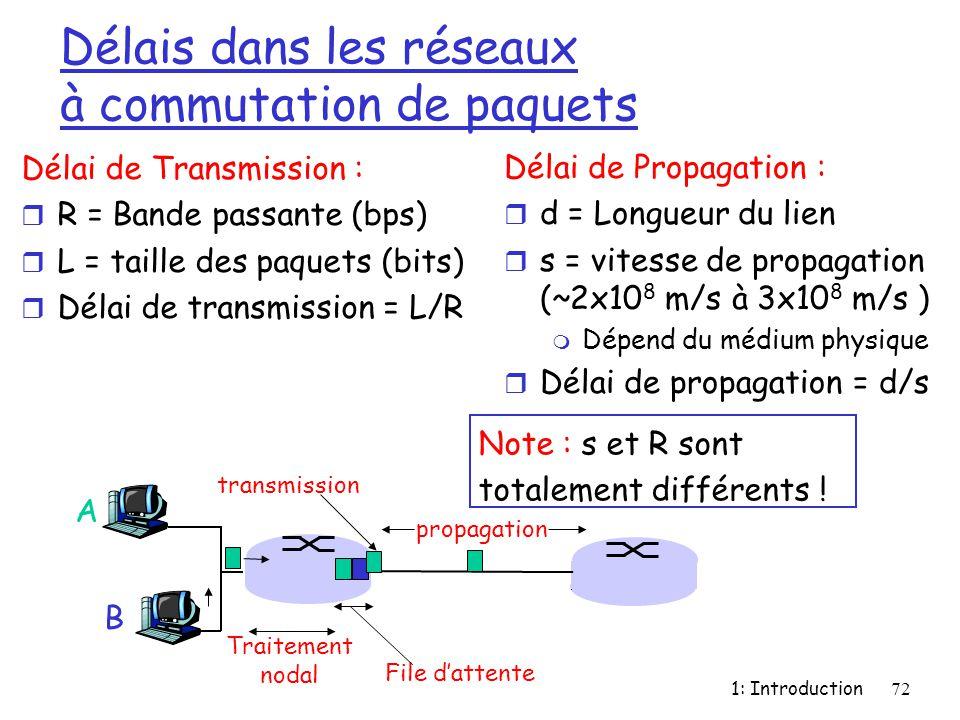 1: Introduction72 Délais dans les réseaux à commutation de paquets Délai de Transmission : r R = Bande passante (bps) r L = taille des paquets (bits)