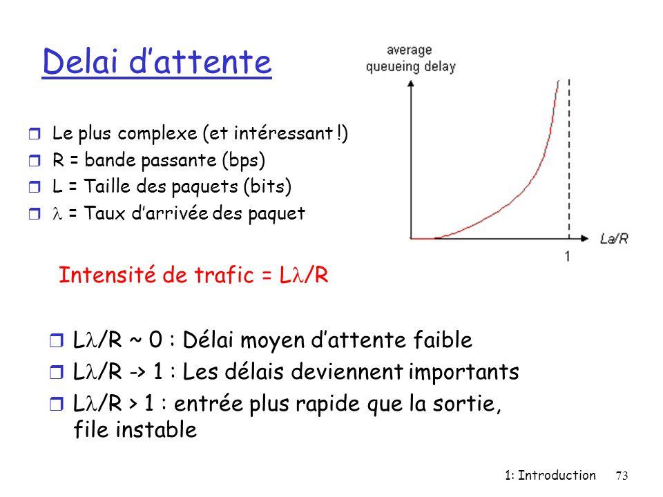1: Introduction73 Delai d'attente r Le plus complexe (et intéressant !) r R = bande passante (bps) r L = Taille des paquets (bits) r = Taux d'arrivée