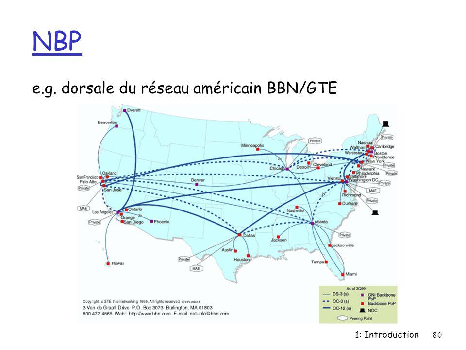 1: Introduction80 e.g. dorsale du réseau américain BBN/GTE NBP