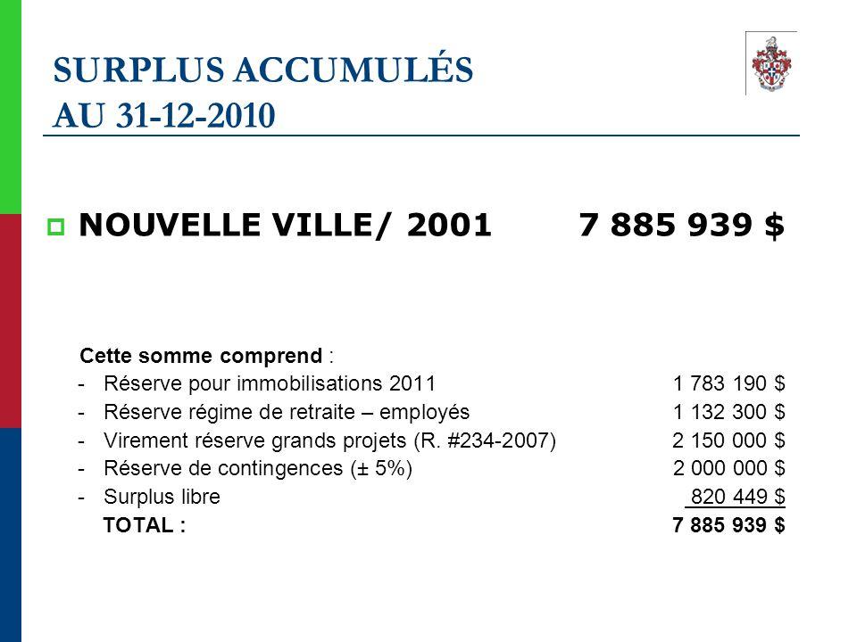SURPLUS ACCUMULÉS AU 31-12-2010  NOUVELLE VILLE/ 2001 7 885 939 $ Cette somme comprend : - Réserve pour immobilisations 2011 1 783 190 $ - Réserve ré