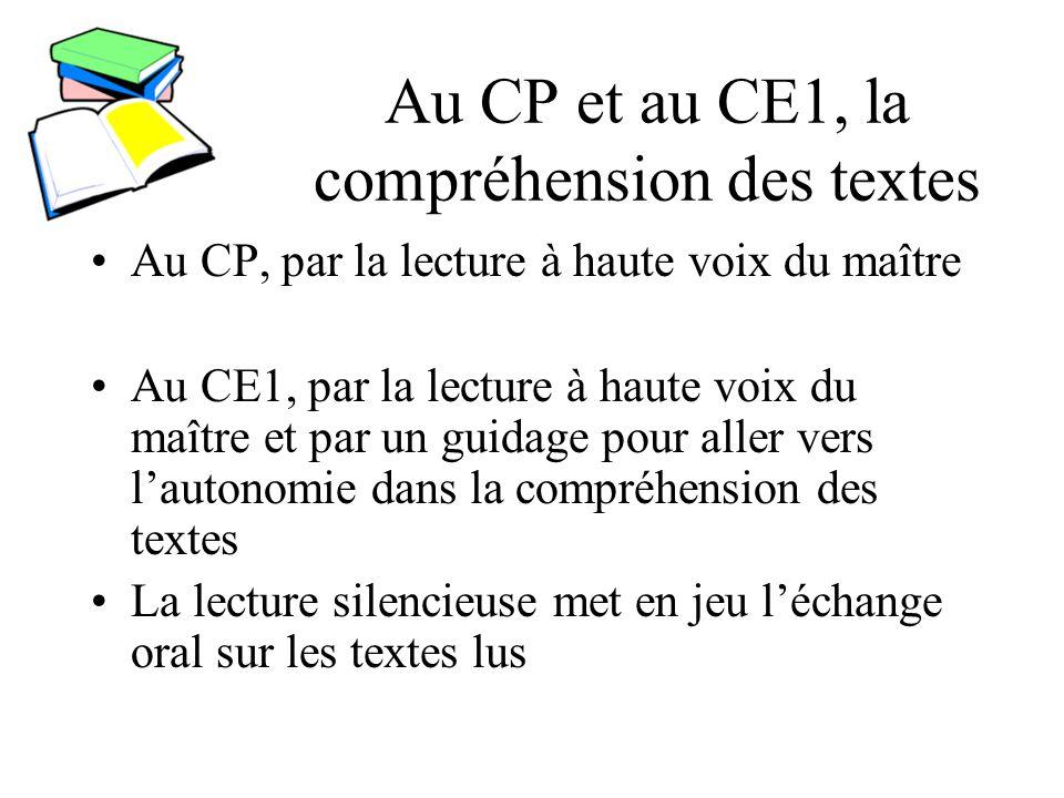 Au CE1 Renforcement de l'apprentissage Réitération de l'apprentissage dans le cadre d'un PPRE
