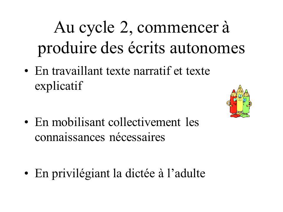 Au CP et au CE1, la compréhension des textes Au CP, par la lecture à haute voix du maître Au CE1, par la lecture à haute voix du maître et par un guid