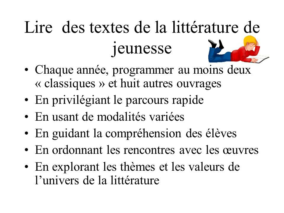Les activités à privilégier La lecture à haute voix et la lecture silencieuse Les échanges et les débats L'écriture Les ateliers de lecture