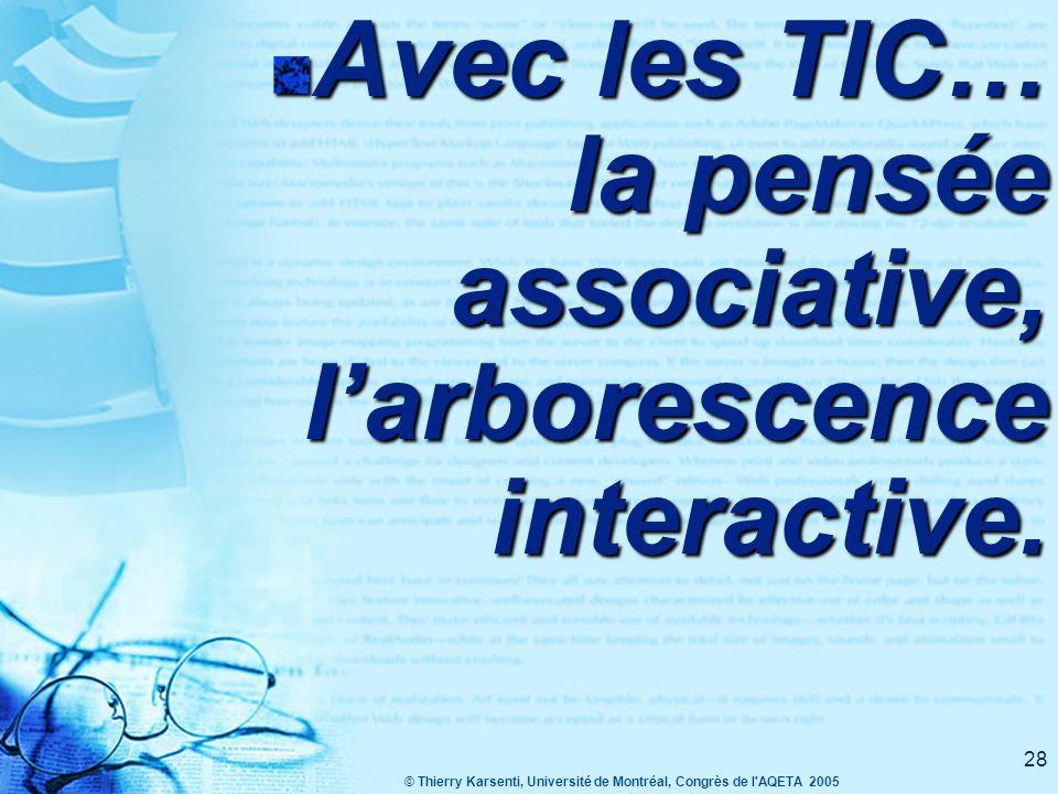 © Thierry Karsenti, Université de Montréal, Congrès de l AQETA 2005 27 Les élèves apprennent et savent aujourd'hui autre chose que ce que leur enseigne l'école et beaucoup s'y ennuient.