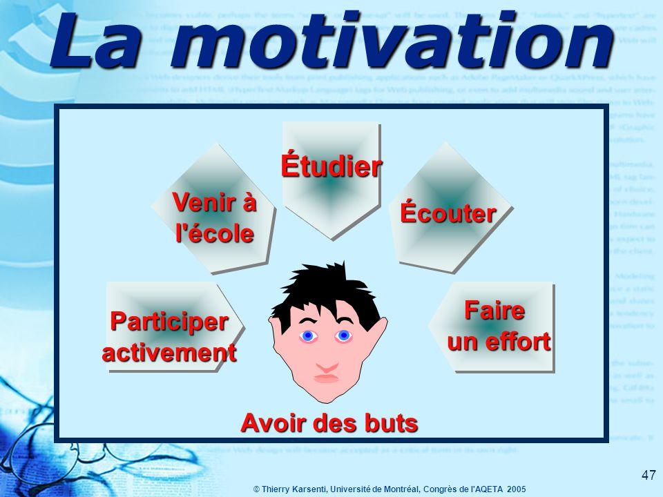 © Thierry Karsenti, Université de Montréal, Congrès de l AQETA 2005 46 Un élève non motivé...