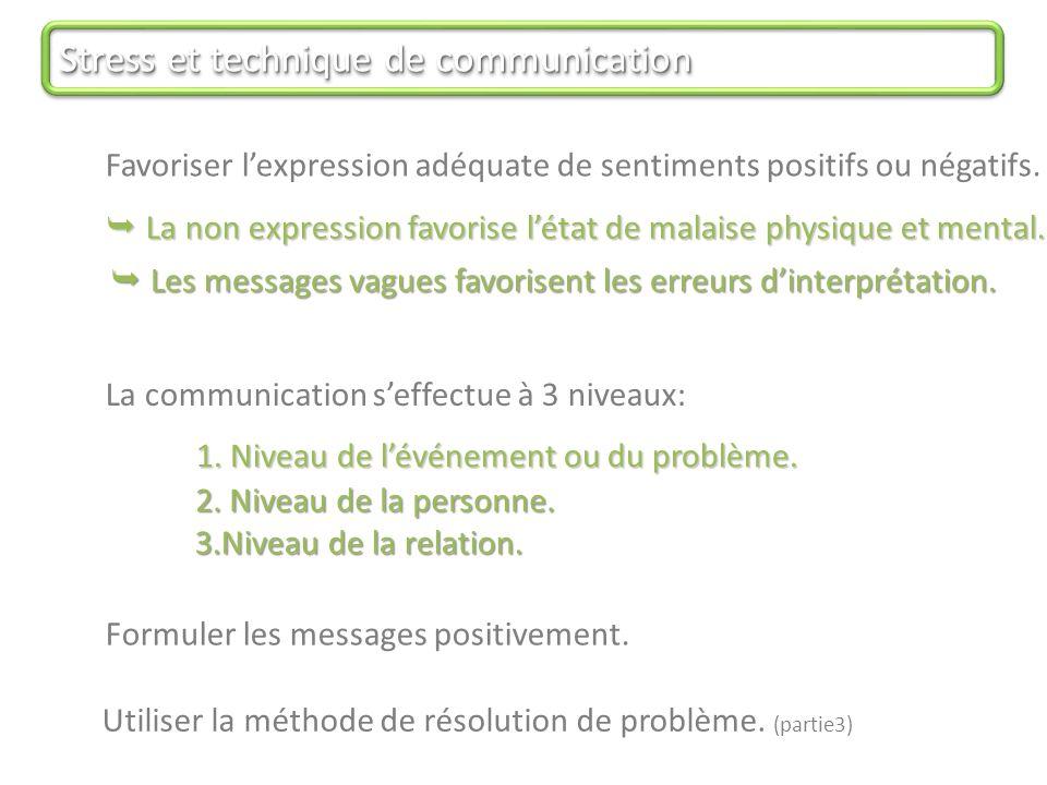 Stress et technique de communication Favoriser l'expression adéquate de sentiments positifs ou négatifs.