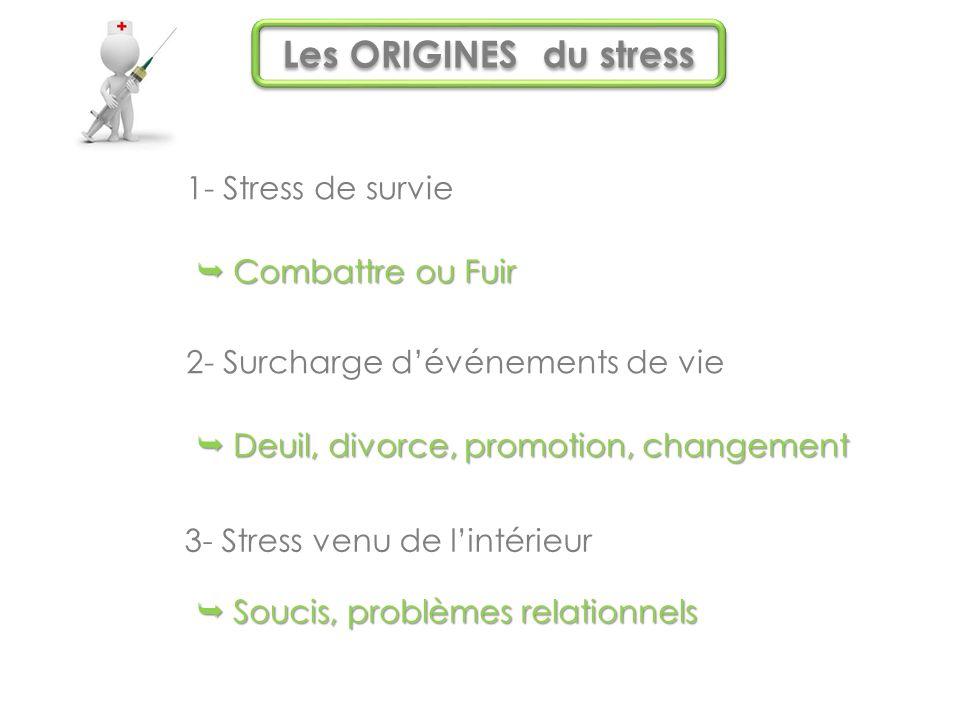1- Stress de survie  Combattre ou Fuir 2- Surcharge d'événements de vie  Deuil, divorce, promotion, changement 3- Stress venu de l'intérieur  Soucis, problèmes relationnels Les ORIGINES du stress