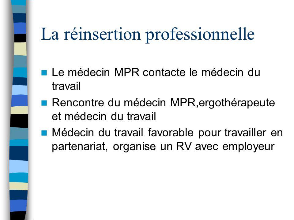 La réinsertion professionnelle Le médecin MPR contacte le médecin du travail Rencontre du médecin MPR,ergothérapeute et médecin du travail Médecin du