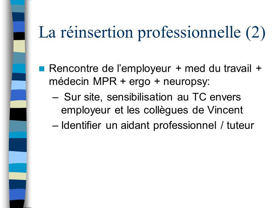 La réinsertion professionnelle (2) Rencontre de l'employeur + med du travail + médecin MPR + ergo + neuropsy: – Sur site, sensibilisation au TC envers