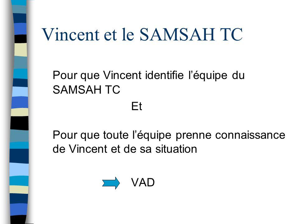 Vincent et le SAMSAH TC Pour que Vincent identifie l'équipe du SAMSAH TC Et Pour que toute l'équipe prenne connaissance de Vincent et de sa situation