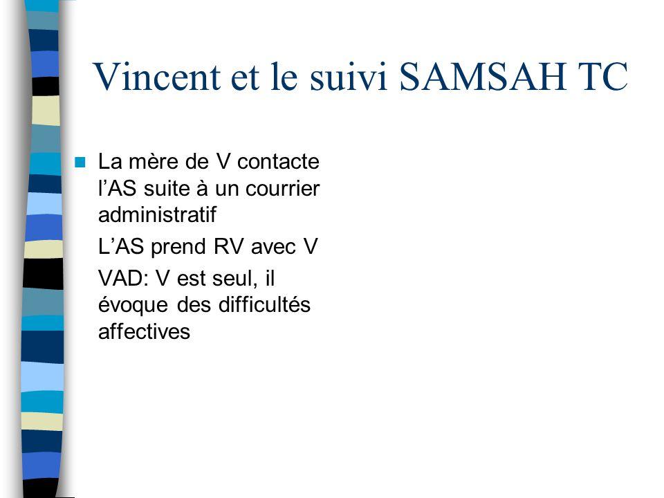 Vincent et le suivi SAMSAH TC La mère de V contacte l'AS suite à un courrier administratif L'AS prend RV avec V VAD: V est seul, il évoque des difficu