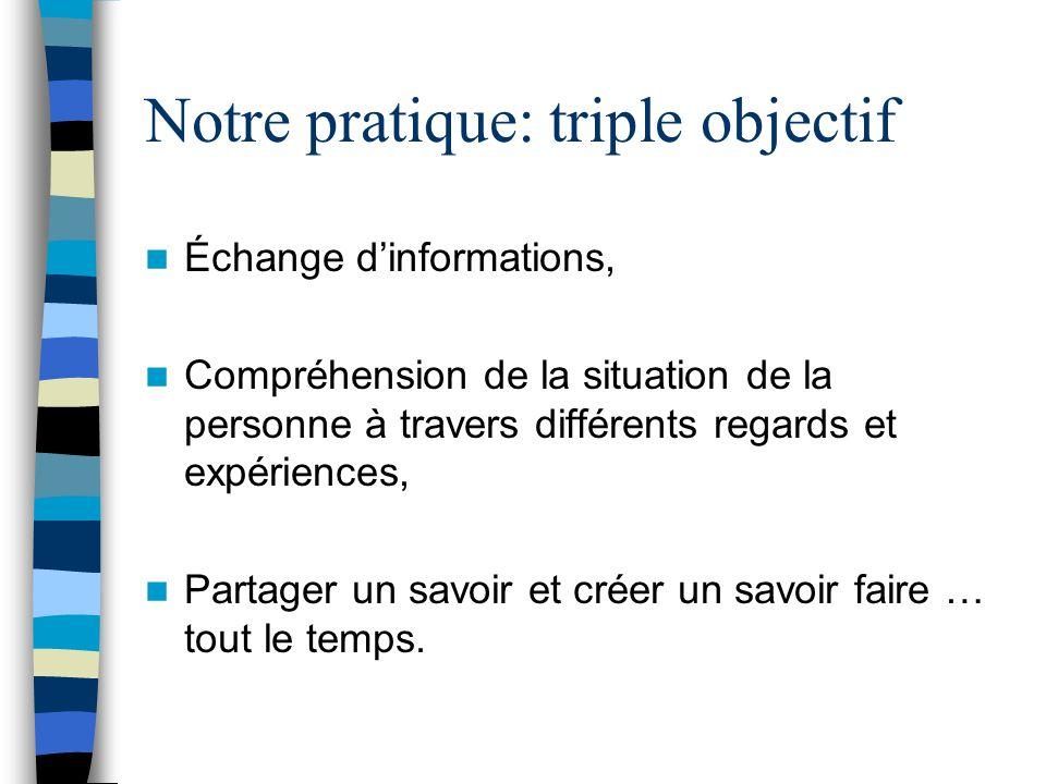 Notre pratique: triple objectif Échange d'informations, Compréhension de la situation de la personne à travers différents regards et expériences, Part