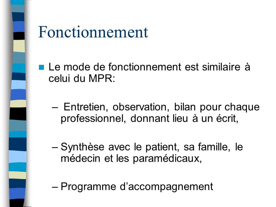 Fonctionnement Le mode de fonctionnement est similaire à celui du MPR: – Entretien, observation, bilan pour chaque professionnel, donnant lieu à un éc