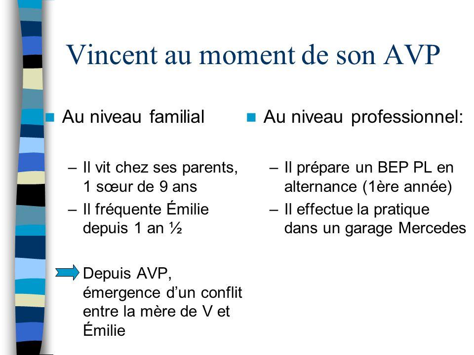 Vincent au moment de son AVP Au niveau familial –Il vit chez ses parents, 1 sœur de 9 ans –Il fréquente Émilie depuis 1 an ½ –Depuis AVP, émergence d'