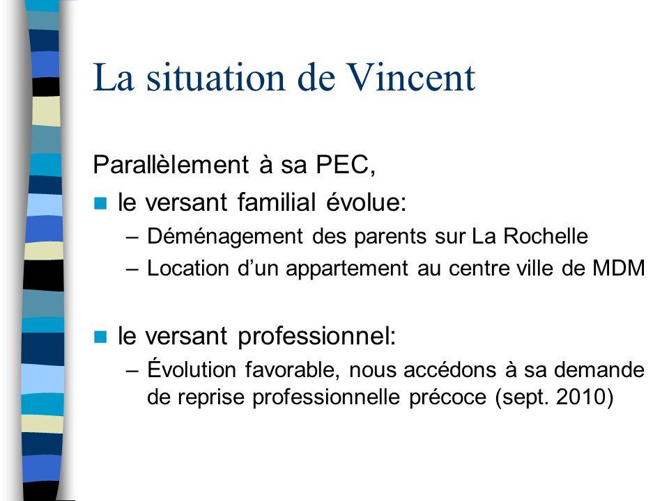 La situation de Vincent Parallèlement à sa PEC, le versant familial évolue: –Déménagement des parents sur La Rochelle –Location d'un appartement au ce