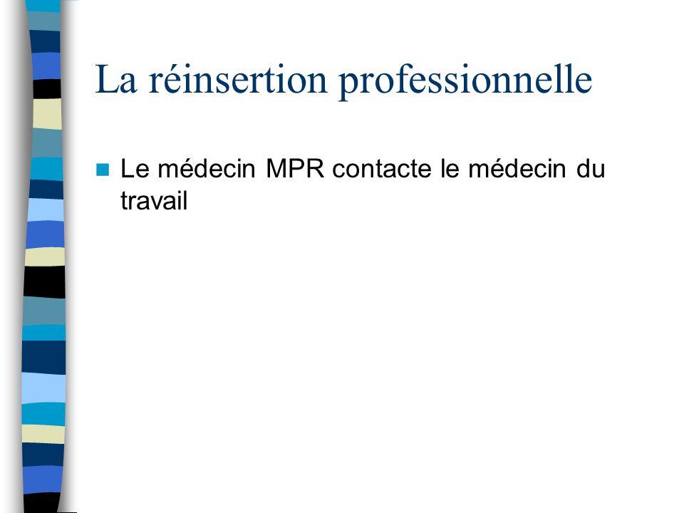 La réinsertion professionnelle Le médecin MPR contacte le médecin du travail