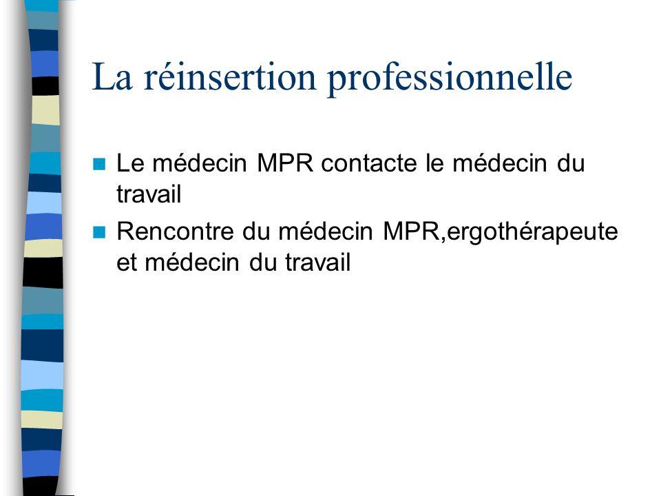 La réinsertion professionnelle Le médecin MPR contacte le médecin du travail Rencontre du médecin MPR,ergothérapeute et médecin du travail