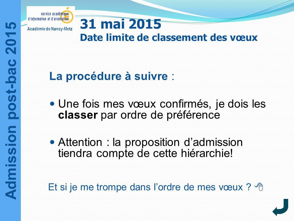 Admission post-bac 2015 Académie de Nancy-Metz La procédure à suivre : Une fois mes vœux confirmés, je dois les classer par ordre de préférence Attent