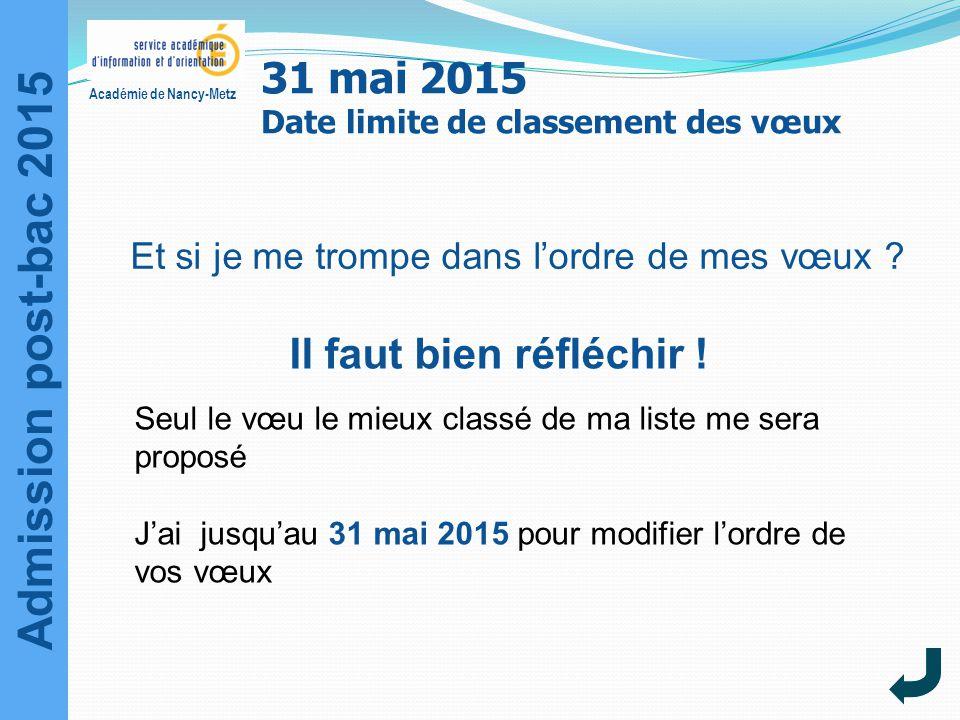 Admission post-bac 2015 Académie de Nancy-Metz Et si je me trompe dans l'ordre de mes vœux ? Il faut bien réfléchir ! Seul le vœu le mieux classé de m