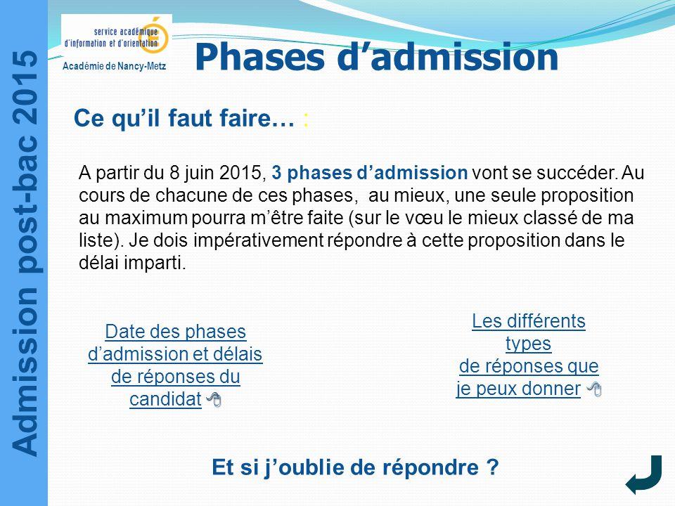 Admission post-bac 2015 Académie de Nancy-Metz Phases d'admission Ce qu'il faut faire… : Et si j'oublie de répondre ? Les différents types  de répons