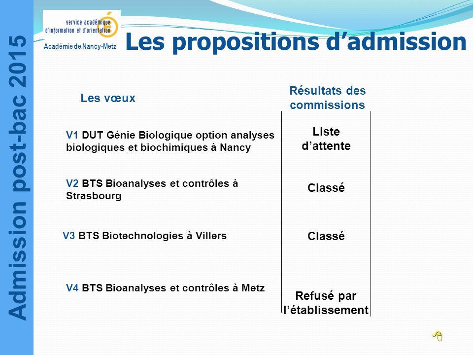Admission post-bac 2015 Académie de Nancy-Metz Les vœux Liste d'attente Classé Résultats des commissions V3 BTS Biotechnologies à Villers V1 DUT Génie