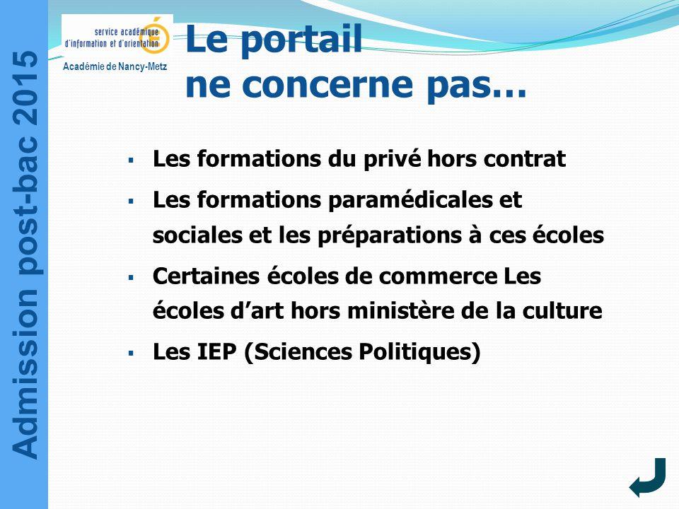 Admission post-bac 2015 Académie de Nancy-Metz Le portail ne concerne pas…  Les formations du privé hors contrat  Les formations paramédicales et so