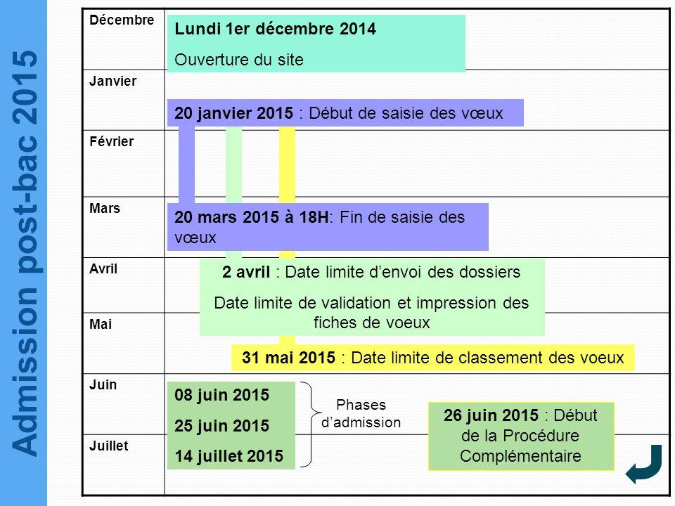 Décembre Janvier Février Mars Avril Mai Juin Juillet Lundi 1er décembre 2014 Ouverture du site 31 mai 2015 : Date limite de classement des voeux 2 avr