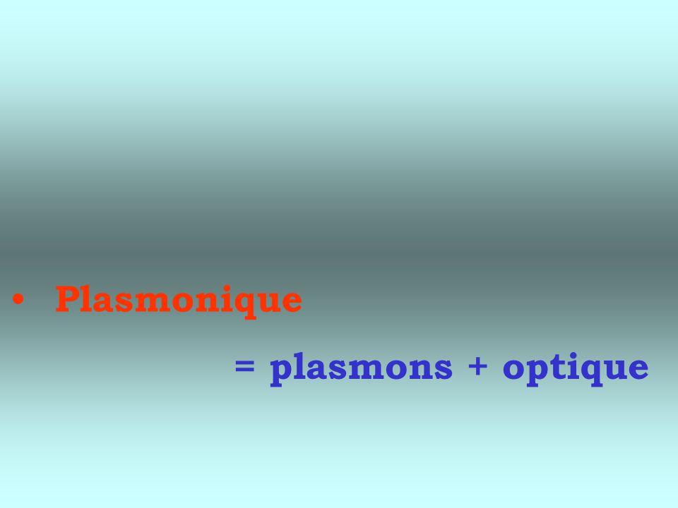 = plasmons + optique Plasmonique