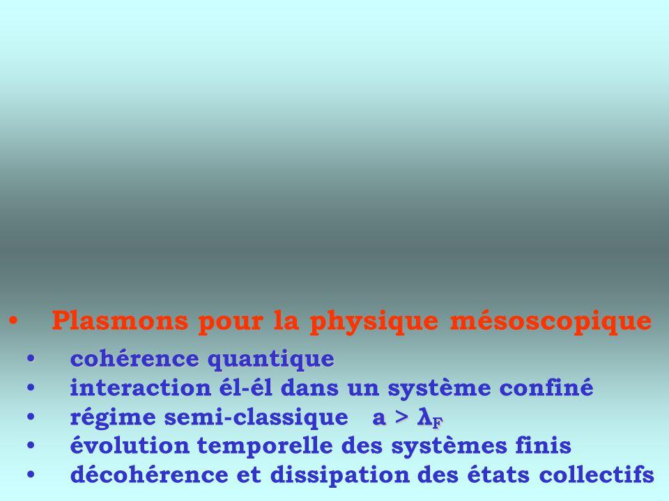 Plasmons pour la physique mésoscopique cohérence quantique cohérence quantique interaction él-él dans un système confiné a > λ F régime semi-classique