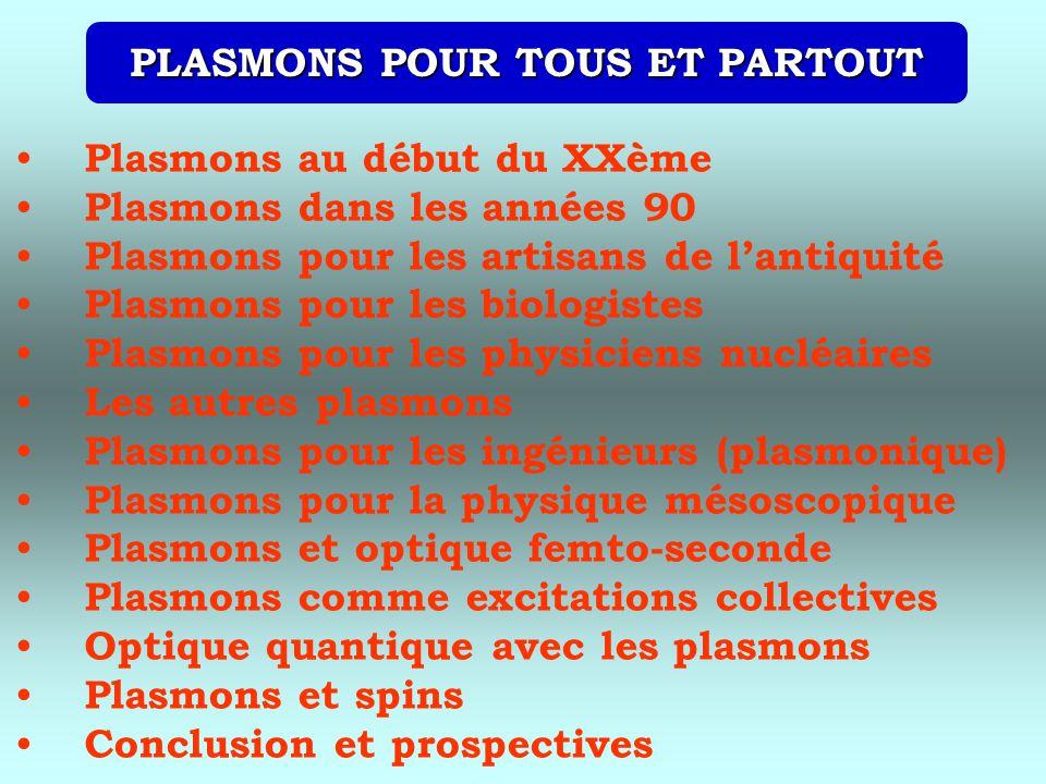 Plasmons au début du XXème Plasmons dans les années 90 Plasmons pour les artisans de l'antiquité Plasmons pour les biologistes Plasmons pour les physi
