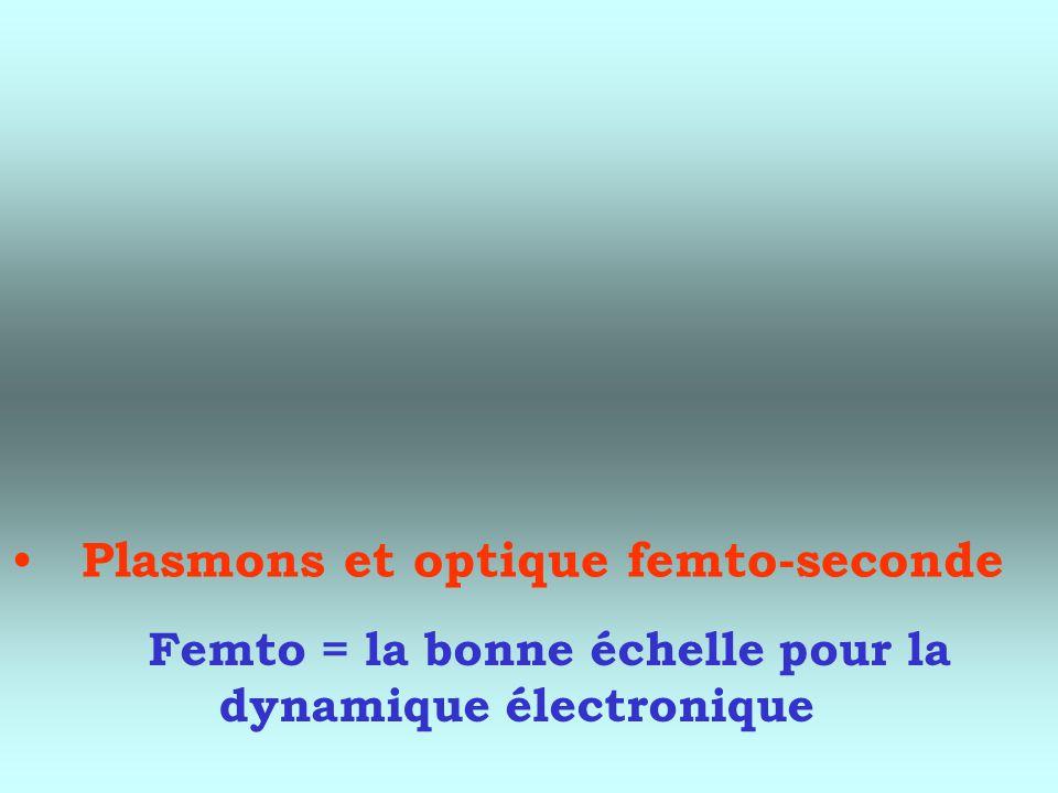 Plasmons et optique femto-seconde Femto = la bonne échelle pour la dynamique électronique