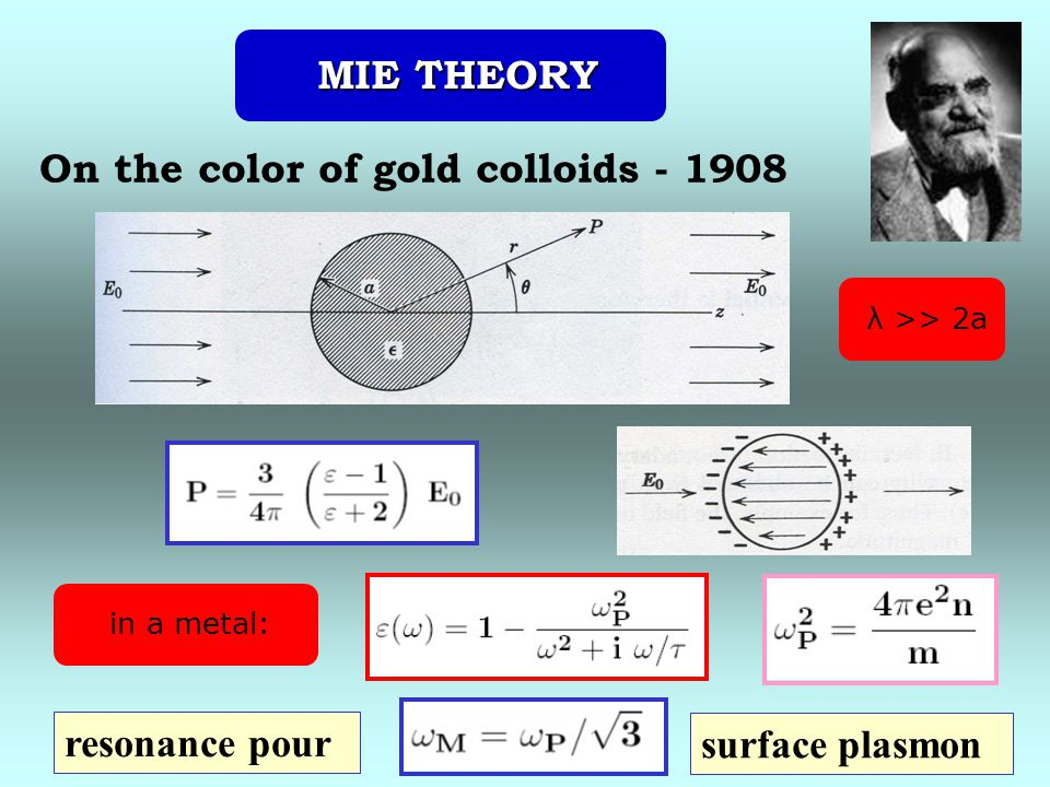 in a metal: MIE THEORY MIE THEORY On the color of gold colloids - 1908 λ >> 2a resonance pour surface plasmon