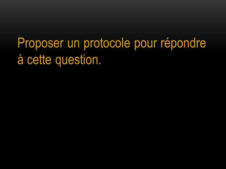 Proposer un protocole pour répondre à cette question.
