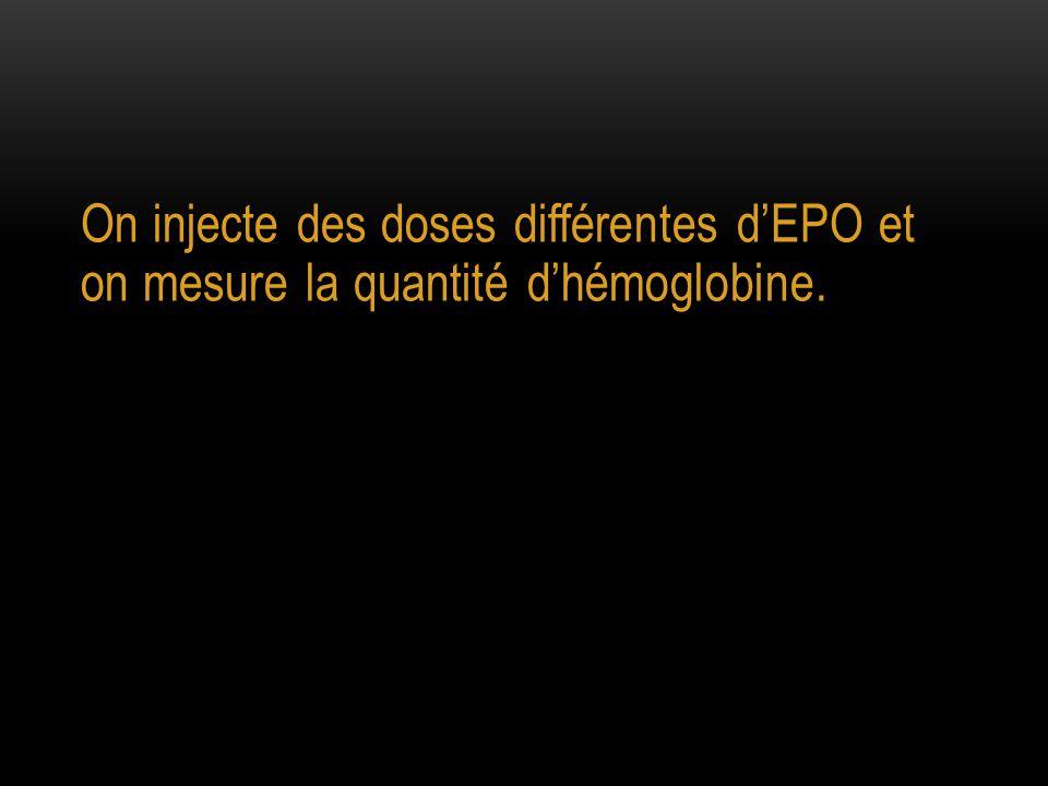 On injecte des doses différentes d'EPO et on mesure la quantité d'hémoglobine.