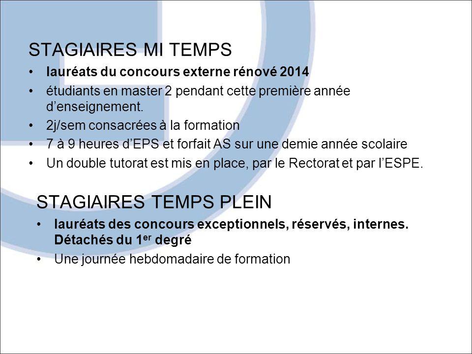 Stagiaires de l'enseignement privé Les lauréats de la session 2014 rénovée des concours externes et du 3 ème concours (CAFEP) assurent un demi-service.