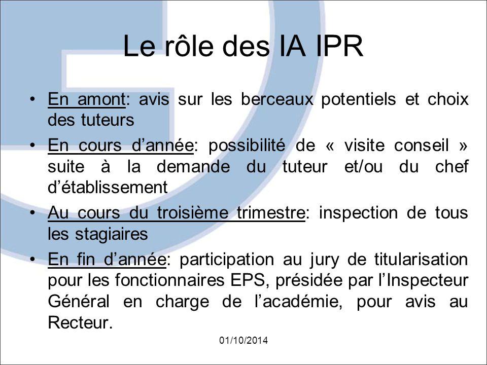 Le rôle des IA IPR En amont: avis sur les berceaux potentiels et choix des tuteurs En cours d'année: possibilité de « visite conseil » suite à la dema