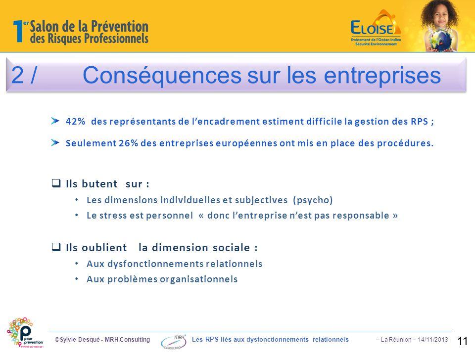2 / Conséquences sur les entreprises ©Sylvie Desqué - MRH Consulting Les RPS liés aux dysfonctionnements relationnels – La Réunion – 14/11/2013 11 42%