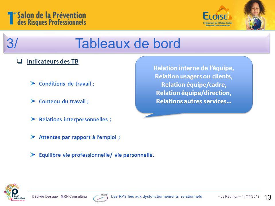 3/ Tableaux de bord ©Sylvie Desqué - MRH Consulting Les RPS liés aux dysfonctionnements relationnels – La Réunion – 14/11/2013 13  Indicateurs des TB