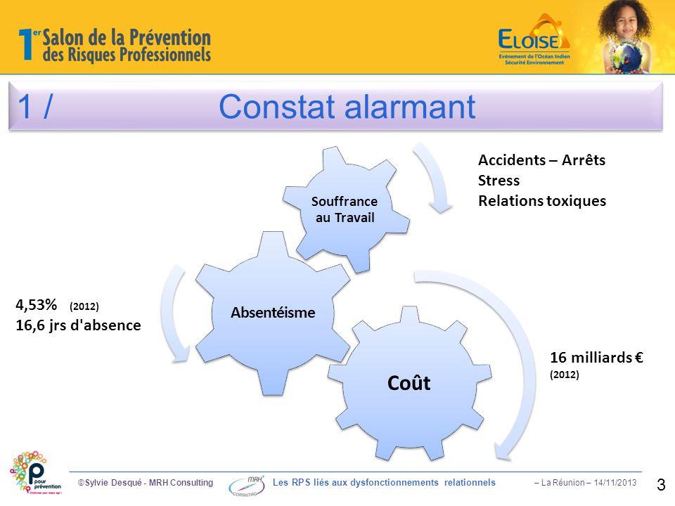 1 / Constat alarmant ©Sylvie Desqué - MRH Consulting Les RPS liés aux dysfonctionnements relationnels – La Réunion – 14/11/2013 3 Coût Absentéisme Sou