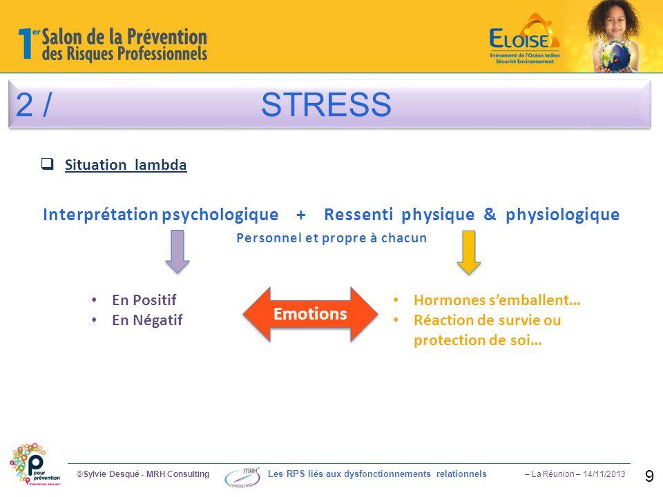2 / STRESS ©Sylvie Desqué - MRH Consulting Les RPS liés aux dysfonctionnements relationnels – La Réunion – 14/11/2013 9  Situation lambda Interprétat
