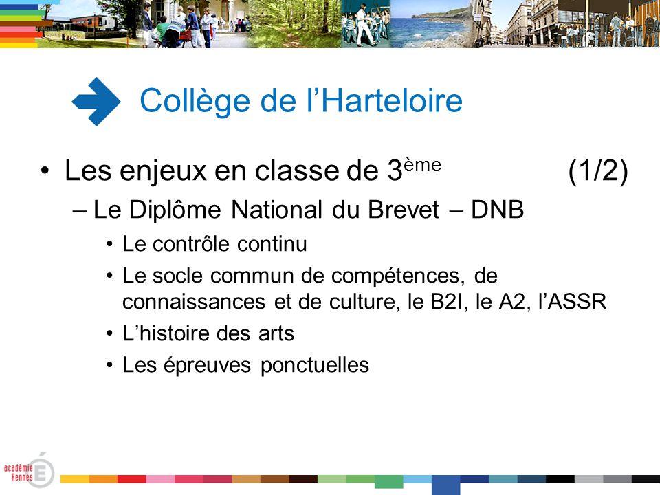 Classes 3 ème 13 ème 23 ème 33 ème 43 ème 5 Salles 225217220223215 Prof.