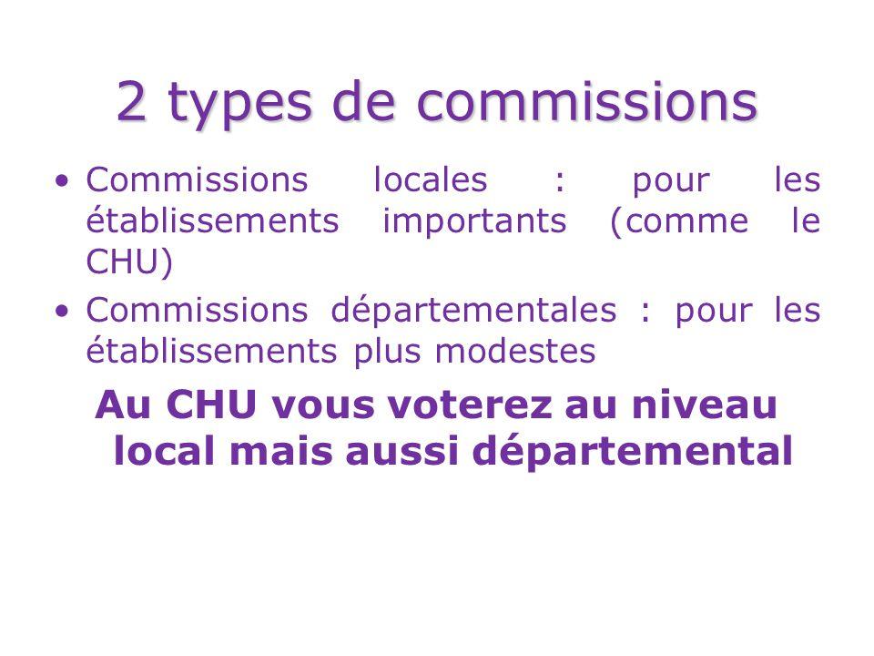 2 types de commissions Commissions locales : pour les établissements importants (comme le CHU) Commissions départementales : pour les établissements p