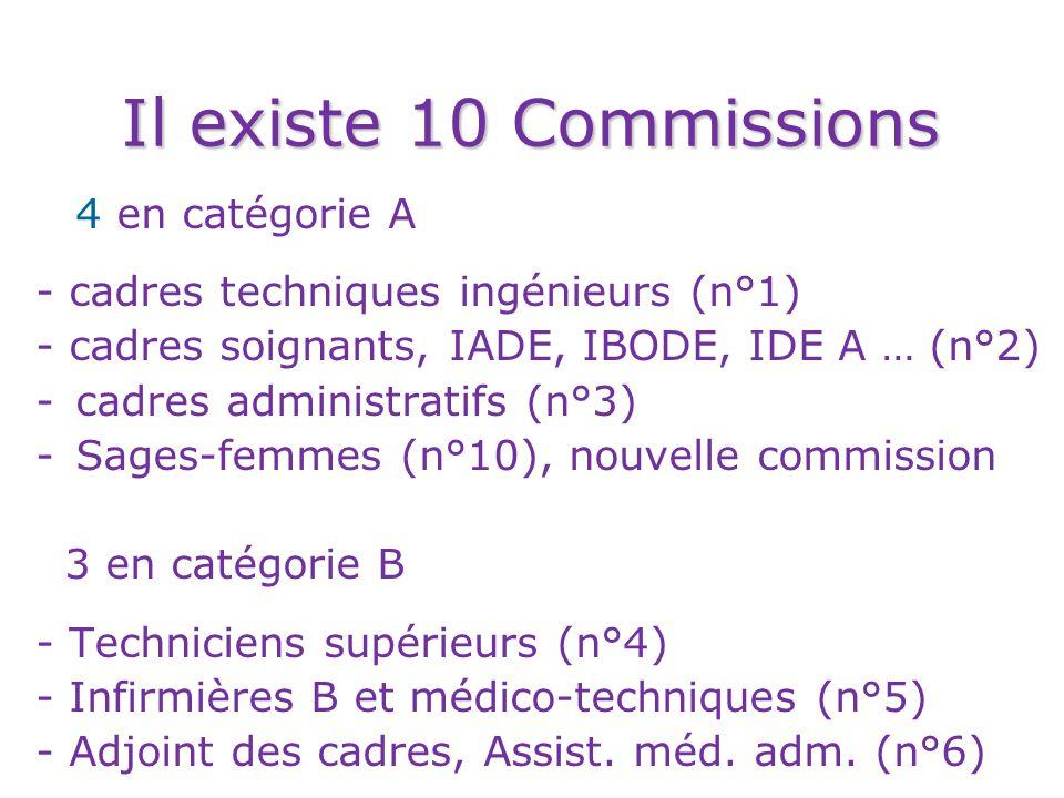 Il existe 10 Commissions 4 en catégorie A - cadres techniques ingénieurs (n°1) - cadres soignants, IADE, IBODE, IDE A … (n°2) -cadres administratifs (