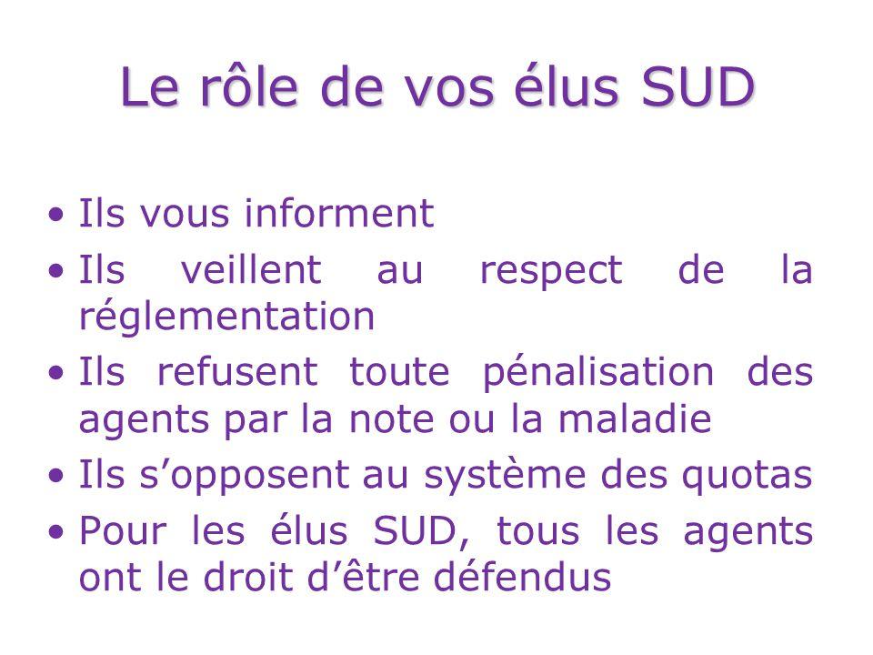 Le rôle de vos élus SUD Ils vous informent Ils veillent au respect de la réglementation Ils refusent toute pénalisation des agents par la note ou la m