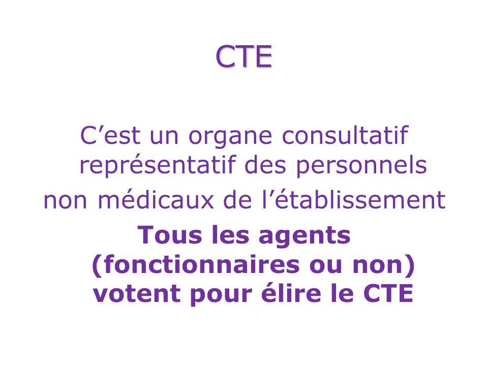 CTE C'est un organe consultatif représentatif des personnels non médicaux de l'établissement Tous les agents (fonctionnaires ou non) votent pour élire