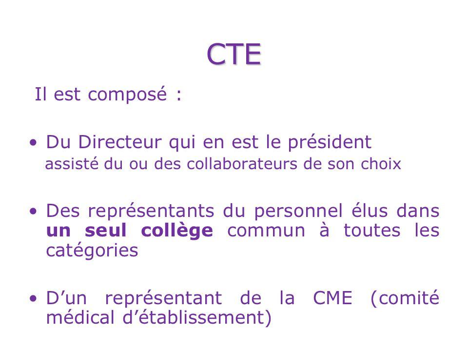 CTE Il est composé : Du Directeur qui en est le président assisté du ou des collaborateurs de son choix Des représentants du personnel élus dans un se