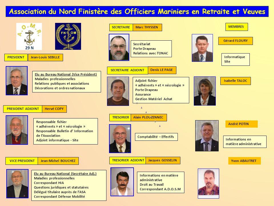 ORDRE DU JOUR (2/2) RENOUVELLEMENT DU QUART SORTANT – Présentation des candidats – Vote – Résultat des votes Modification du statut – Appellation de l
